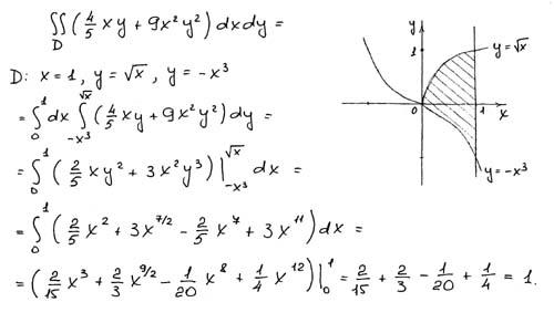Кузнецов л а кратные интегралы